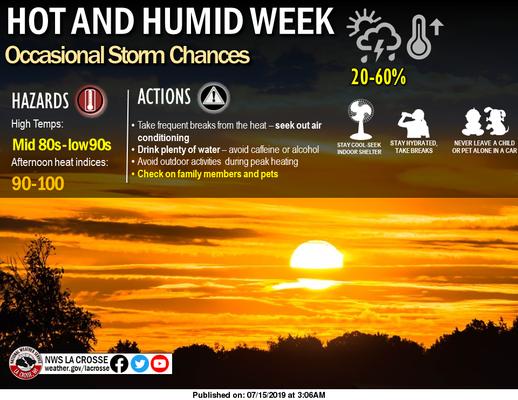 Heat this week